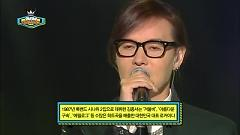 Painful (140115 Show Champion) - Kim Jong Seo