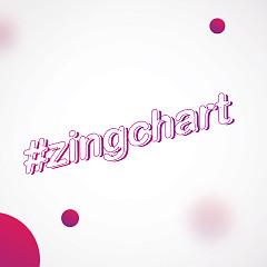 #ZINGCHART