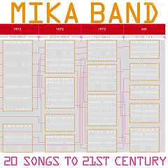 20 Songs To 21st Century - Sadistic Mika Band